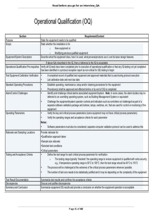 Read before you go for an interview_QA Page 5 of 40