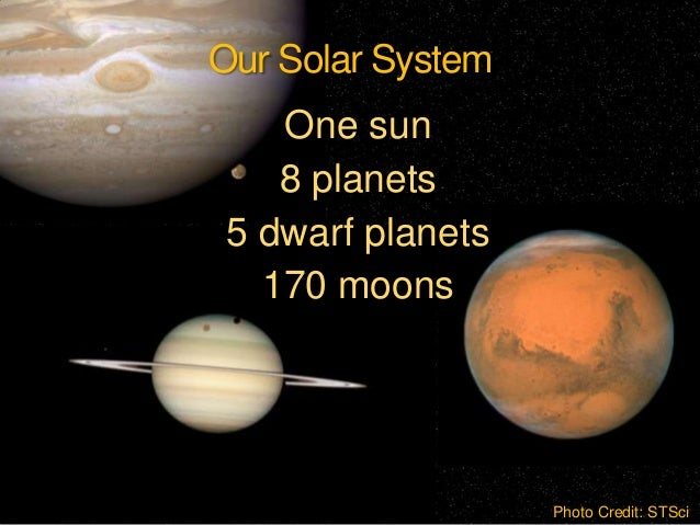 Our Solar System  One sun 8 planets 5 dwarf planets 170 moons  Photo Credit: STSci