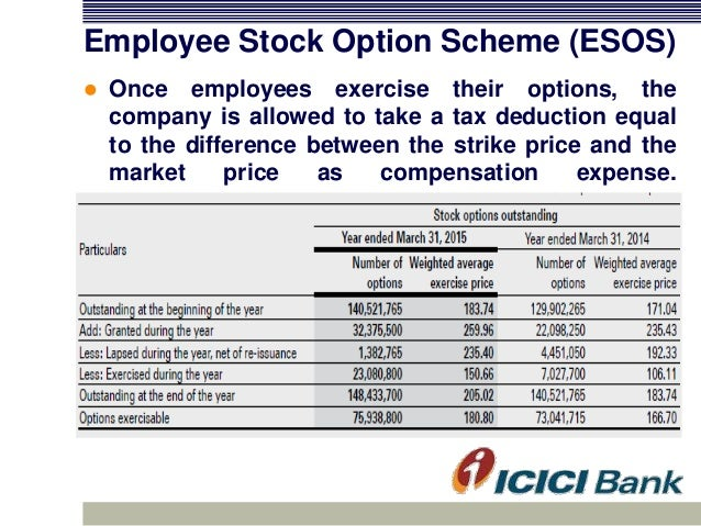 Employer deduction for stock options
