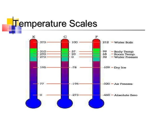Temperature ScalesTemperature Scales