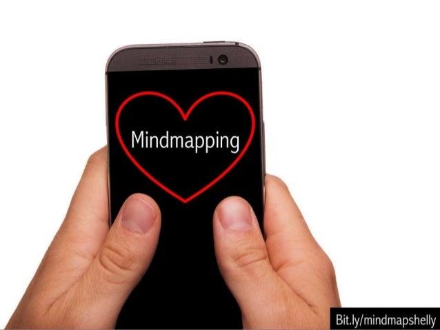 Mindmapping  Bit. |y/ mindmapshelly