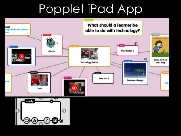 Popplel iPod App  What should a leomer be able to do with technology'?