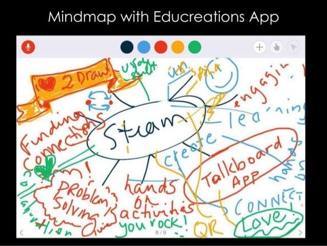 Mindmop with Educreofions App
