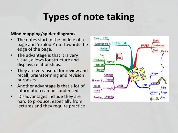 Note taking reading strategies 5 types of note ccuart Images