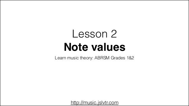 Music theory ABRSM Grade 1: what are notes?