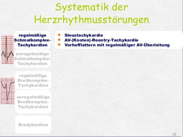 Was ist Asplenie-Net? Bei über Menschen pro Jahr wird in Deutschland die Milz operativ entfernt (Splenektomie). Man schätzt, dass 1 von Bundesbürgern keine Milz besitzt.