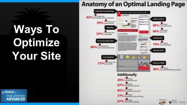@Matt_SiltalaWays To Optimize Your Site