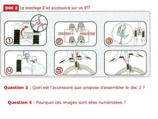 Question 3 : Quel est l'accessoire que propose d'assembler le doc 2 ?  Question 4 : Pourquoi ces images sont elles numérot...