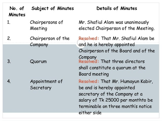 proforma of minutes of meeting