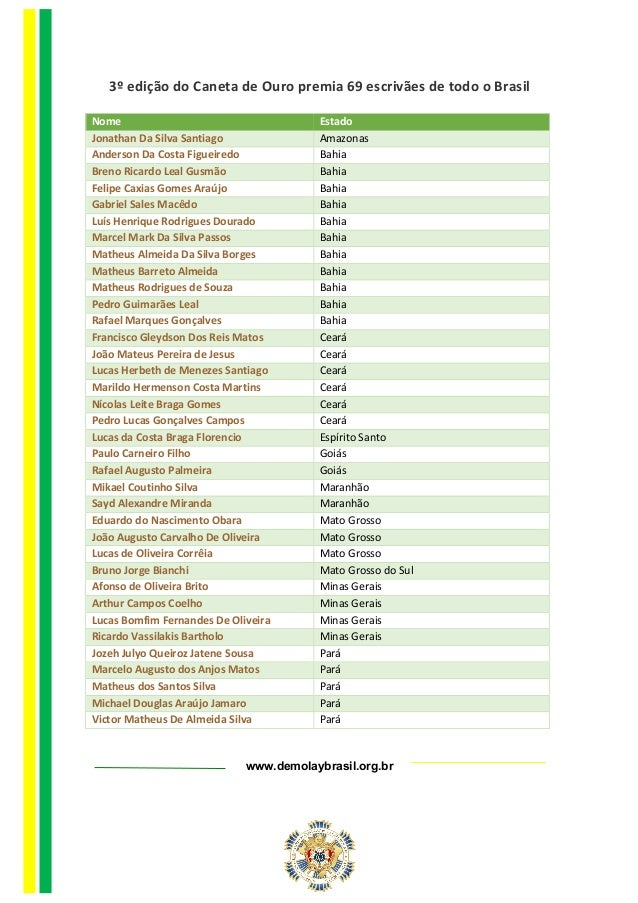 www.demolaybrasil.org.br  3ºediçãodoCanetadeOuropremia69escrivãesdetodooBrasil Nome Estado JonathanDaSil...