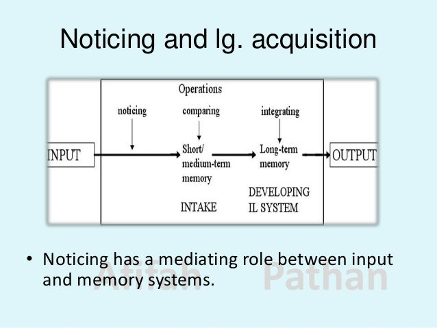 noticing hypothesis Noticing, another basic construct in sla, means becoming consciously aware of  the linguistic forms the noticing hypothesis defends the extreme position that.
