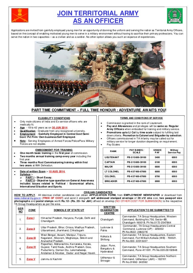 Indian Army Officer Resume