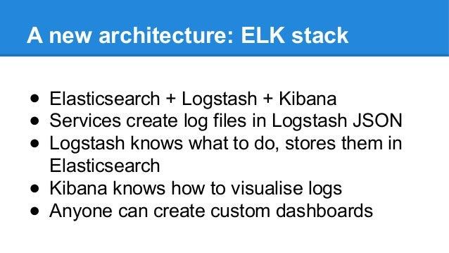 A new architecture: ELK stack ● Elasticsearch + Logstash + Kibana ● Services create log files in Logstash JSON ● Logstash ...