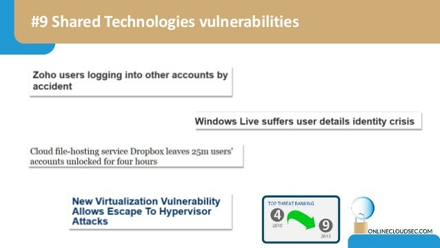 cloud computing threats and vulnerabilities How to mitigate your cloud computing risks  ten threats of cloud computing  vulnerabilities specific to access through the cloud include session riding,.