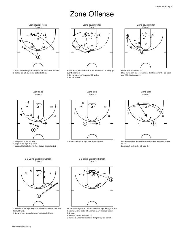 Notre dame plays 3 sample plays ccuart Gallery