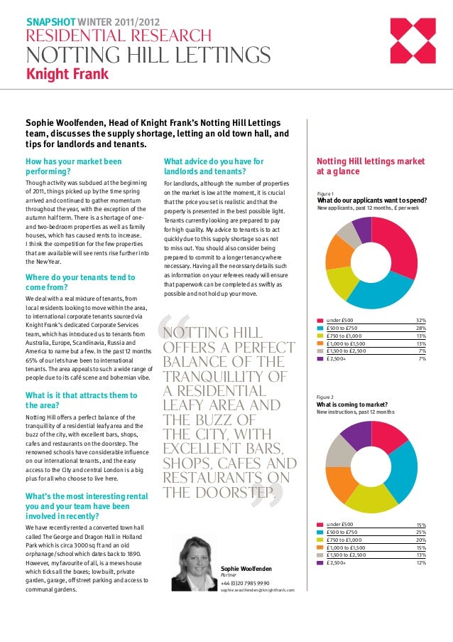 SNAPSHOT WINTER 2011/2012  RESIDENTIAL RESEARCH  Notting Hill lettings  Sophie Woolfenden, Head of Knight Frank's Notting ...