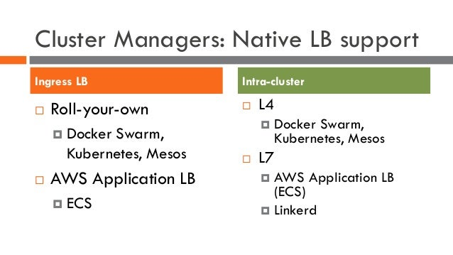 Load balancing for containers and cloud native architecture for Aws ecs consul
