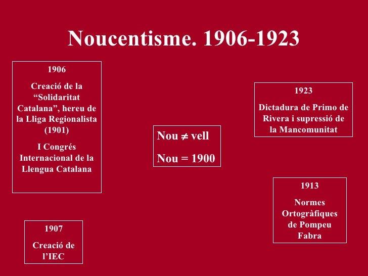 """Noucentisme. 1906-1923 Nou    vell Nou = 1900 1906 Creació de la """"Solidaritat Catalana"""", hereu de la Lliga Regionalista (..."""
