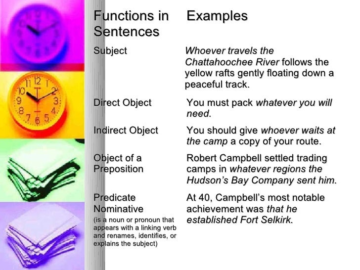Noun Adjective And Adverb Clauses
