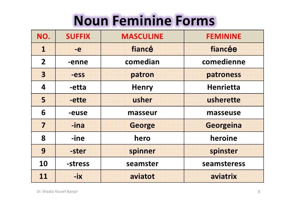 Noun Feminine Forms - Dr. Shadia Yousef Banjar