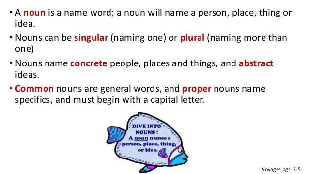 Noun functions8th gradenominative Slide 2