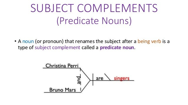 Noun functions8th gradenominative subject complements ccuart Images