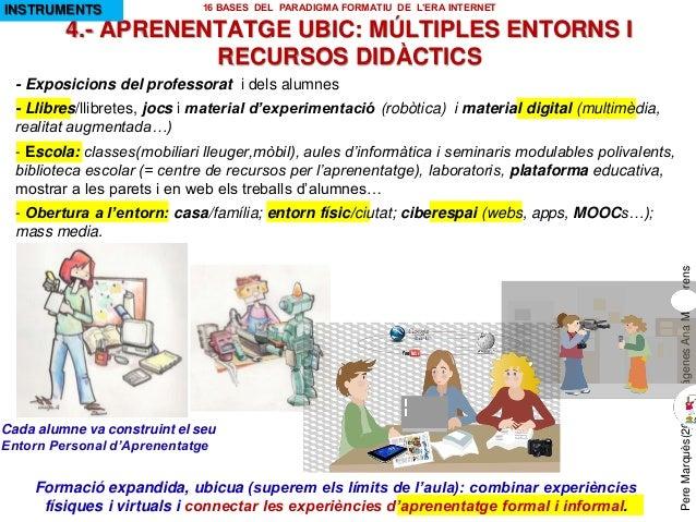 4.- APRENENTATGE UBIC: MÚLTIPLES ENTORNS I RECURSOS DIDÀCTICS PereMarquès(2015).ImágenesAnaMasllorens Formació expandida, ...