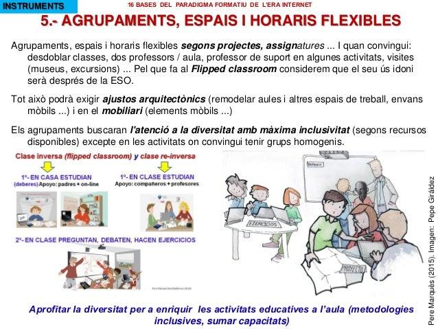 5.- AGRUPAMENTS, ESPAIS I HORARIS FLEXIBLES PereMarquès(2015).Imagen:PepeGiráldez Aprofitar la diversitat per a enriquir l...