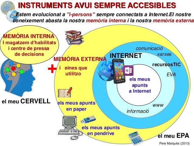 INTERNET Pere Marquès (2013) comunicació www informació xarxes els meus apunts a Internet EVA recursosTIC INSTRUMENTS AVUI...