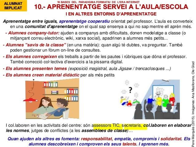 10.- APRENENTATGE SERVEI A L'AULA/ESCOLA I EN ALTRES ENTORNS D'APRENENTATGE ereMarquès(2015).Imágenes:AnaMasllorens,OleGla...