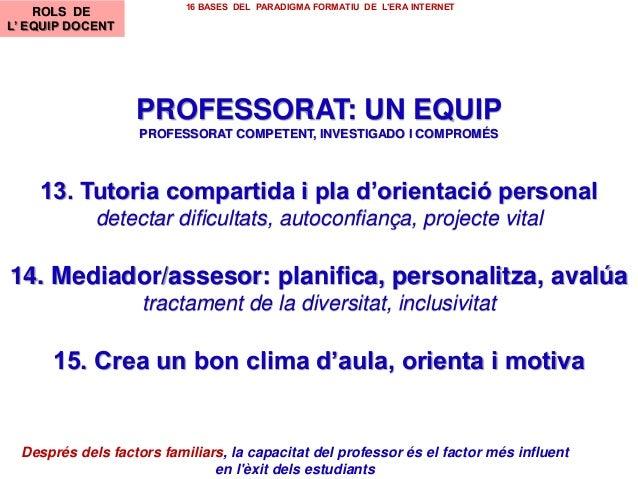 PROFESSORAT: UN EQUIP PROFESSORAT COMPETENT, INVESTIGADO I COMPROMÉS 13. Tutoria compartida i pla d'orientació personal de...