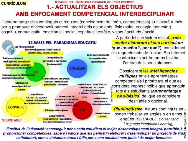 1.- ACTUALITZAR ELS OBJECTIUS AMB ENFOCAMENT COMPETENCIAL INTERDISCIPLINAR PereMarquès(2015) CURRÍCULUM L'aprenentatge del...