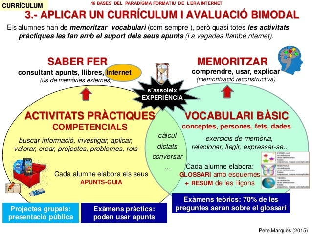 3.- APLICAR UN CURRÍCULUM I AVALUACIÓ BIMODAL Els alumnes han de memoritzar vocabulari (com sempre ), però quasi totes les...