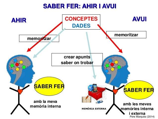 SABER FER CONCEPTES DADES memoritzar memoritzar crear apunts saber on trobar AHIR AVUI SABER FER amb les meves memòries in...