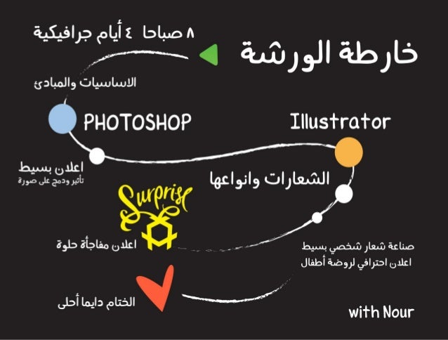 Nour ٍSalim   Training Workshop in Graphic Design Basicsأساسيات التصميم الجرافيك  Slide 2