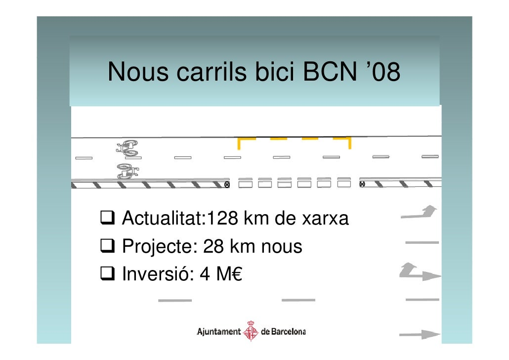Nous carrils bici BCN '08      Actualitat:128 km de xarxa  Projecte: 28 km nous  Inversió: 4 M€