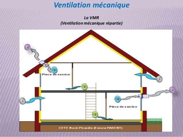 ventilation mcanique par ventilation mcanique par with ventilation mcanique par stunning. Black Bedroom Furniture Sets. Home Design Ideas