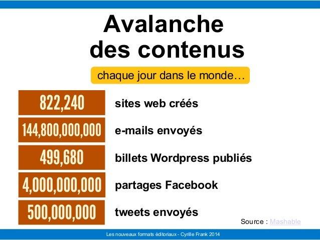 Le Télégramme Les nouvelles facettes du journalisme IFRA - 2008-2009Les nouveaux formats éditoriaux - Cyrille Frank 2014 A...