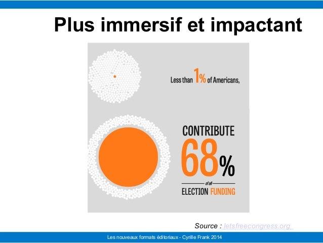 Le Télégramme Les nouvelles facettes du journalisme IFRA - 2008-2009Les nouveaux formats éditoriaux - Cyrille Frank 2014 P...