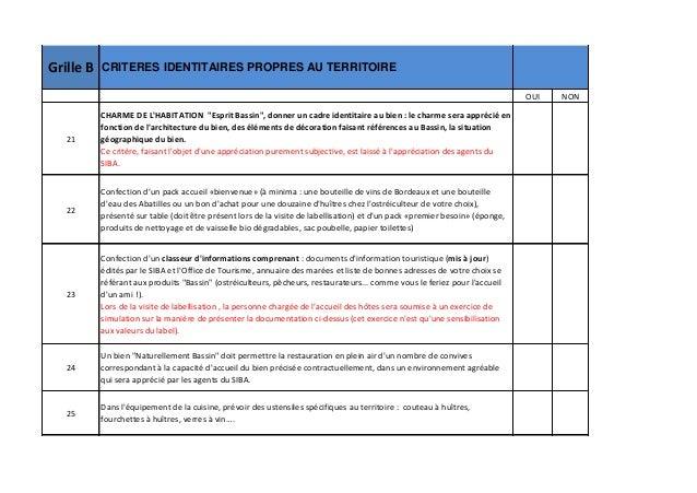 """Grille B  CRITERES IDENTITAIRES PROPRES AU TERRITOIRE OUI  21  CHARME DE L'HABITATION """"Esprit Bassin"""", donner un cadre ide..."""