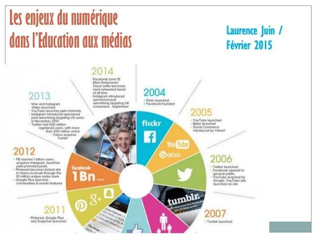 Les enjeux du numérique dans l'Education aux médias Laurence Juin / Février 2015