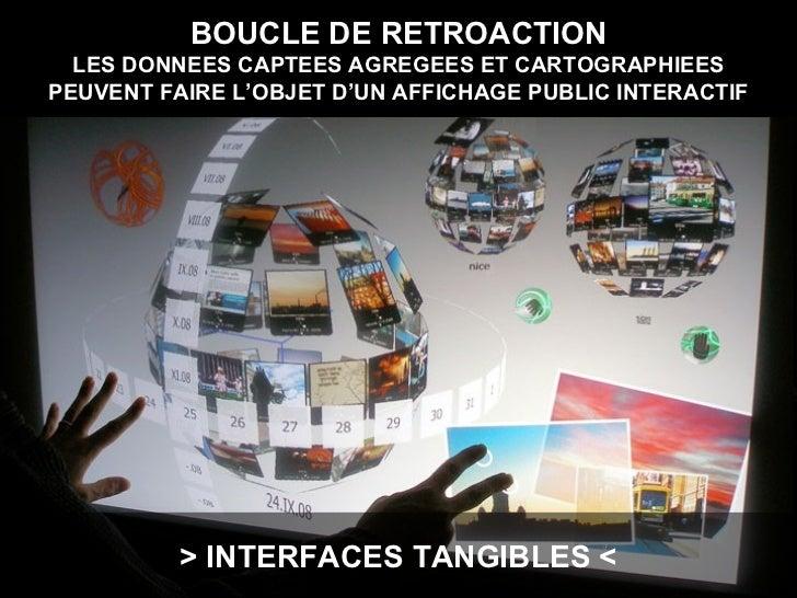BOUCLE DE RETROACTION LES DONNEES CAPTEES AGREGEES ET CARTOGRAPHIEES PEUVENT FAIRE L'OBJET D'UN AFFICHAGE PUBLIC INTERACTI...
