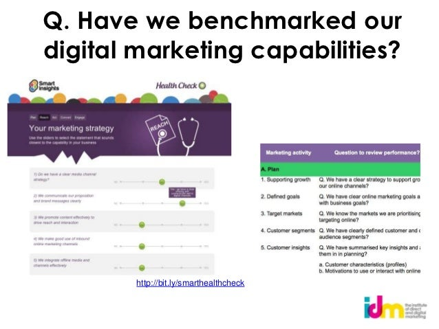 Q. Have we benchmarked ourdigital marketing capabilities?        http://bit.ly/smarthealthcheck