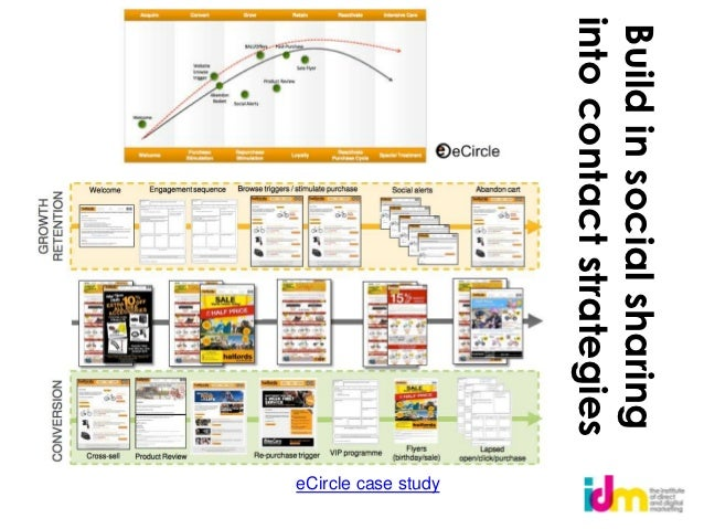 How effective is our media planning?• Balancing Reach and Frequency:  – Reach: percentage of people within a given    univ...