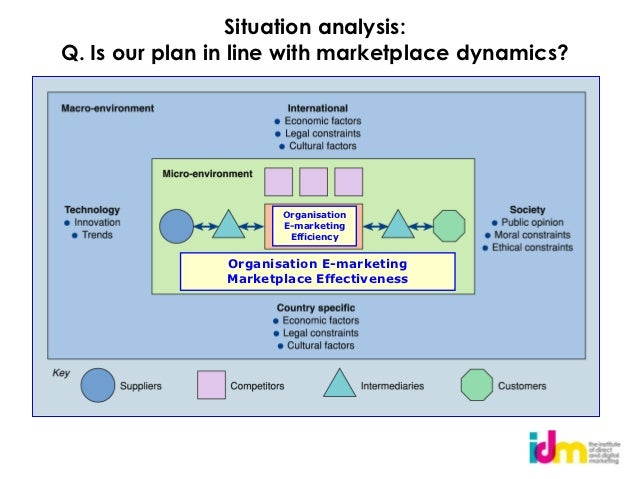 hp situational analysis Cost benefit analysis is a technique used to determine whether a planned action will turn out good or bad here is how a cost benefit analysis is done.