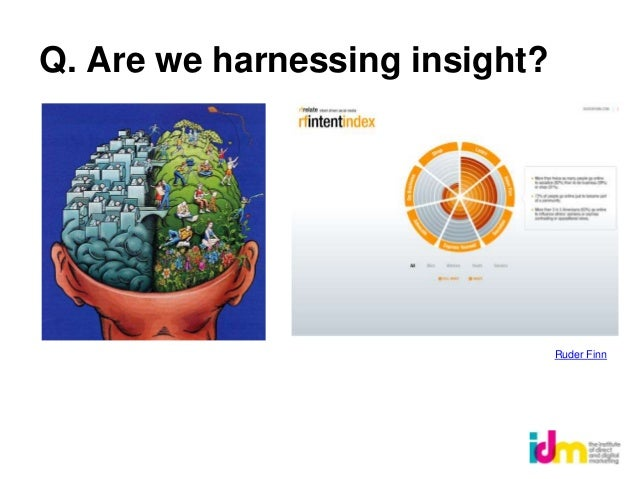 Q. Are we harnessing insight?                                Ruder Finn