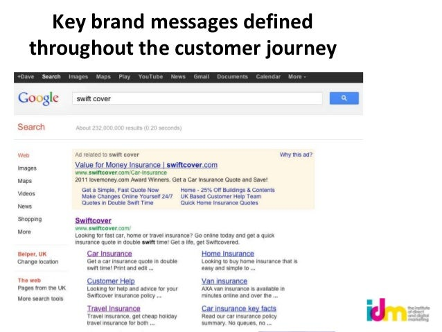 Key brand messages definedthroughout the customer journey
