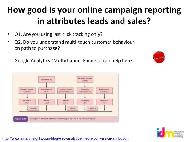 How good is your online campaign reporting        in attributes leads and sales?  • Q1. Are you using last click tracking ...