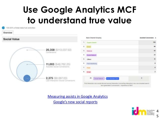 Use Google Analytics MCF to understand true value     Measuring assists in Google Analytics       Google's new social repo...