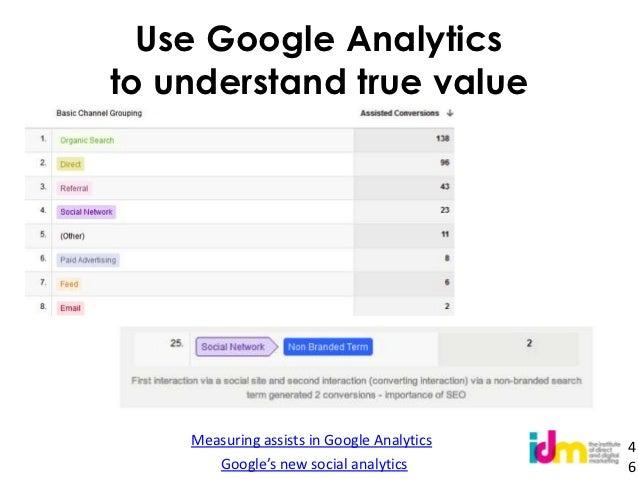 Use Google Analyticsto understand true value    Measuring assists in Google Analytics   4        Google's new social analy...